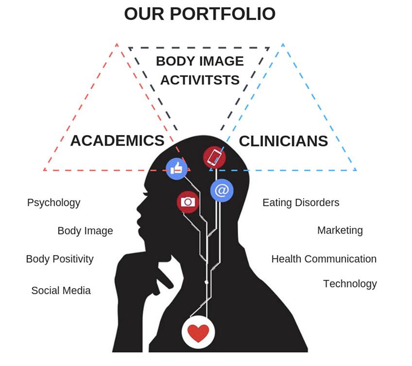 HealthySocialMedia Blog